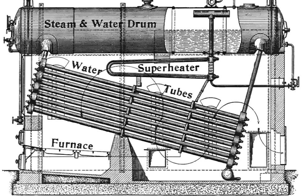 Steam Boiler: Steam Boiler Basics