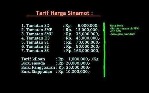 Daftar dan Tarif Harga Sinamot Tahun 2014 s/d 2015