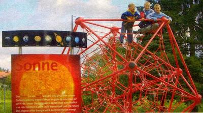 Playground Solar System