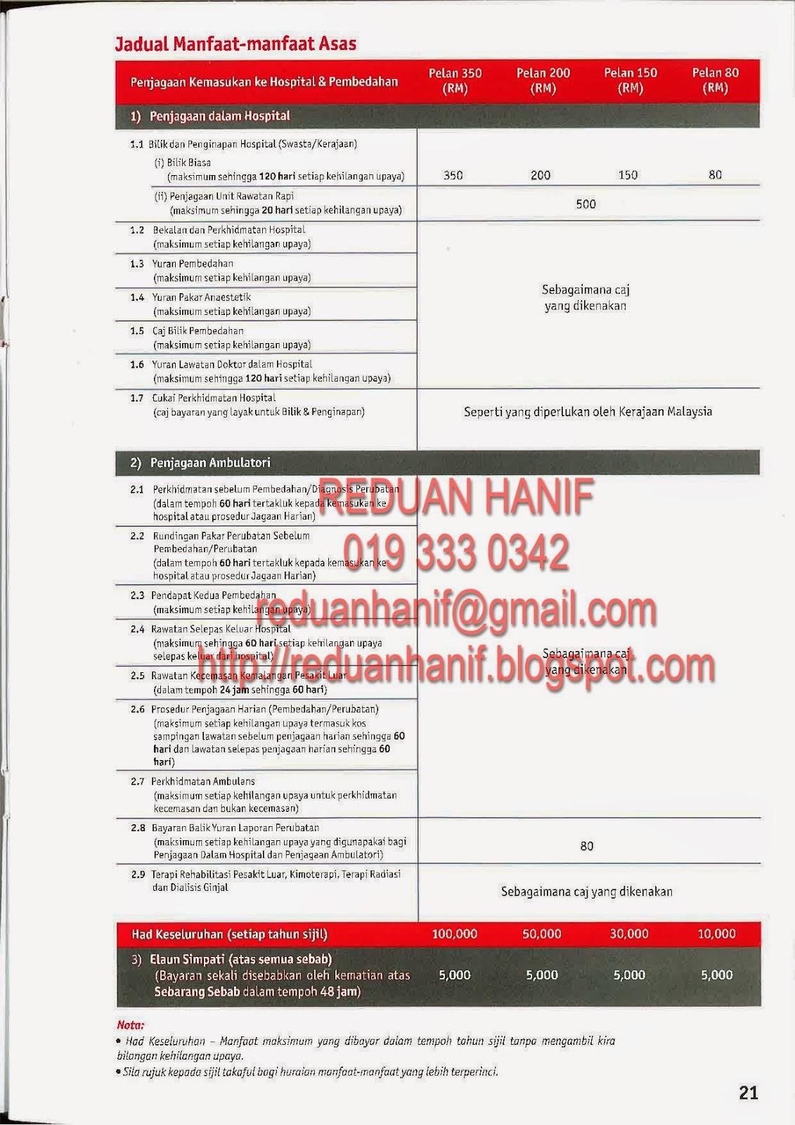 Faedah Employee Benefit AIA