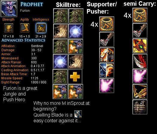 Prophet - Furion Item Build | Skill Build | Tips - DotA ...