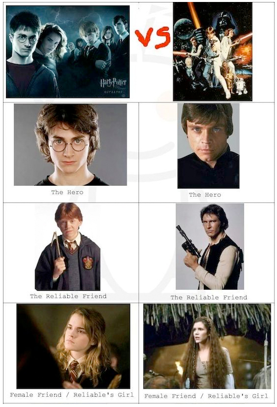 Harry potter rencontre star wars