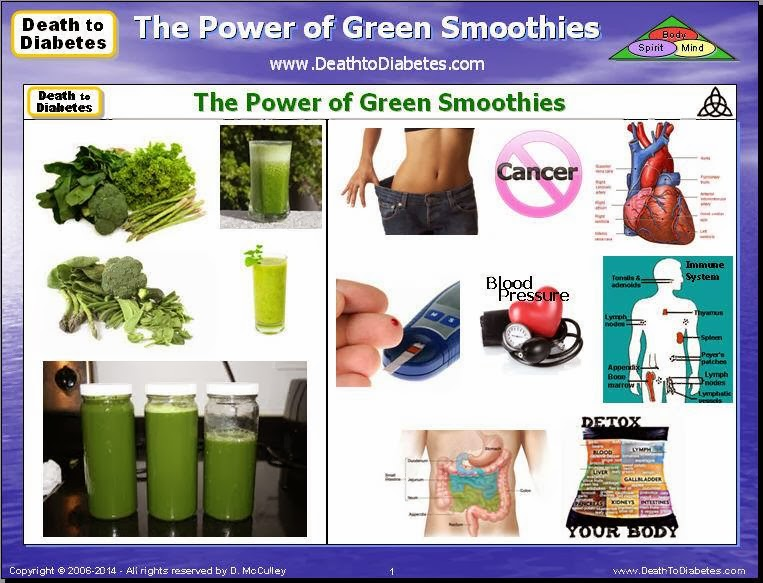 The Power of Green Smoothies