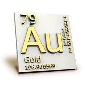 Consensus forecast 2015 gold price average: DOWN