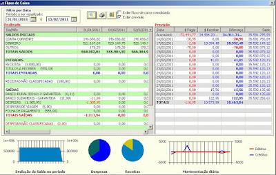 NeXT ERP 1414 Fluxo Caixa Consolidado
