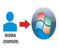 Owner Komputer di Windows 7
