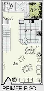 Planos de un minidepartamento de 3 niveles en un terreno for Diseno minidepartamento