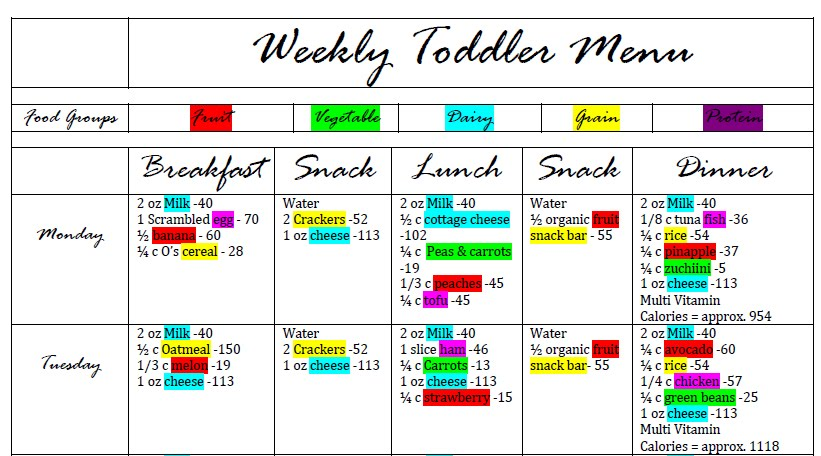 toddler sample menus - Maddenrecall