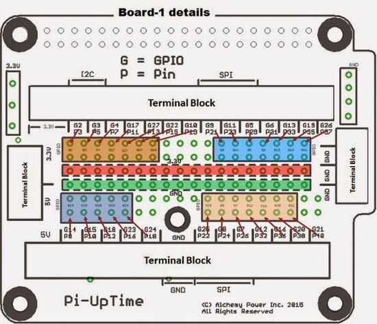 gpio expander para raspberry pi