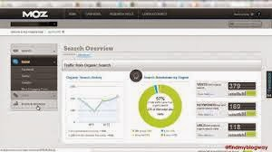 Top 8 Online Marketing Analysis Tools