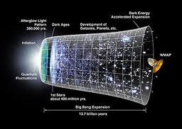 Τι είναι παράλληλο σύμπαν