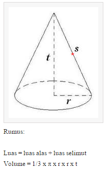 Rumus Matematika Dasar Bangun Ruang Lengkap