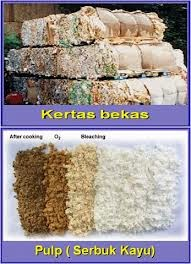 Fungsi Manfaat khasiat pembalut herbal avail