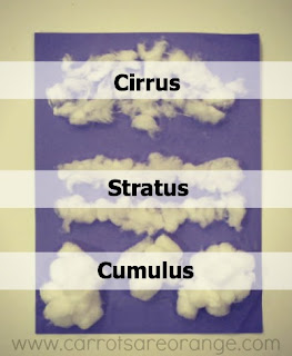 http://carrotsareorange.com/preschool-geography-clouds/