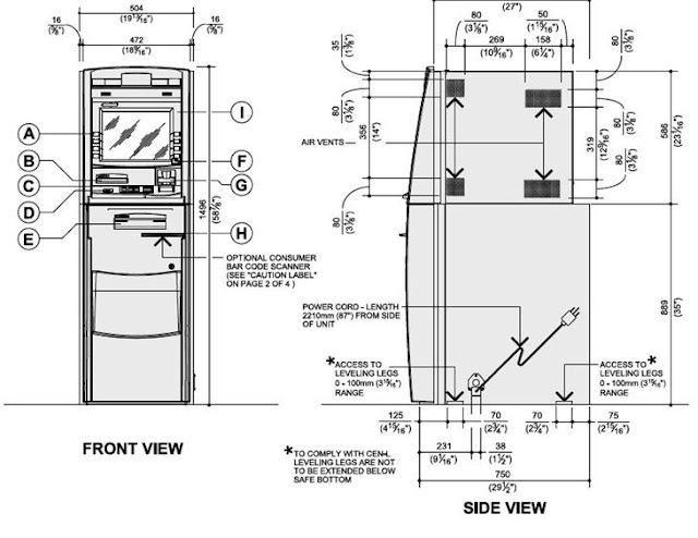 Introducci n a seguridad de cajeros autom ticos o atm for Como se abre un cajero automatico