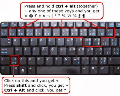 Ascii Codes For Typing Special Characters In Keyboard