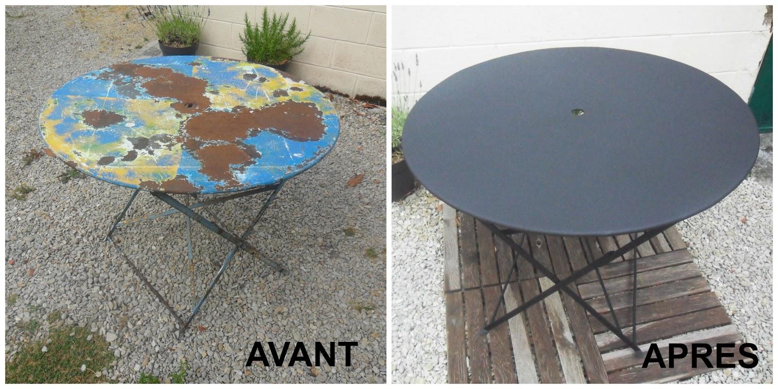 impressionnant repeindre une table en fer 4 je vous propose de suivre pas - Peindre Table En Fer