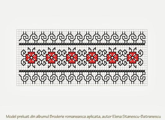 Inspiratia Zilei  Modele De Cusaturi Pore Romanesti