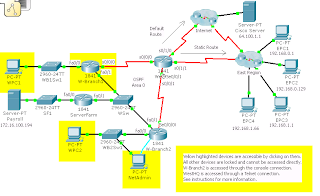 erouting eigrp pt practice sba Erouting ospf pt practice sba a few things to keep in mind while completing this activity: 1 do not use the browser back button or close or reload any exam.