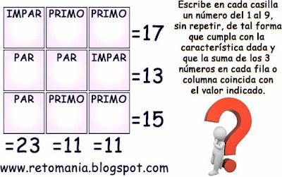 Descubre los números, Matematigramas, Problemas matemáticos, Desafíos matemáticos, Problemas para pensar, Problemas de lógica
