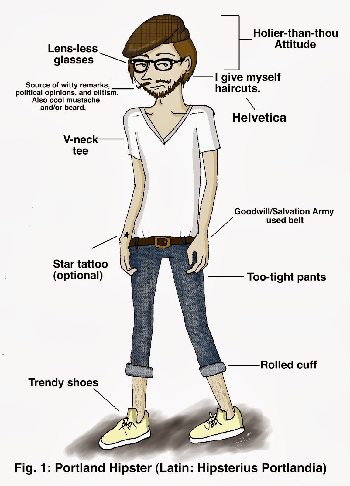 Nat 39 s critical blog hipsters Indie fashion style definition