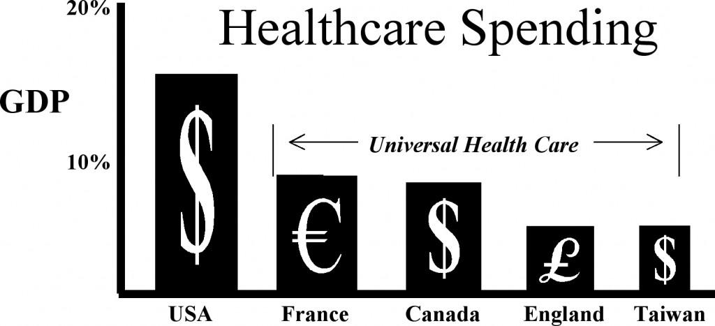 Dissertation Health Care