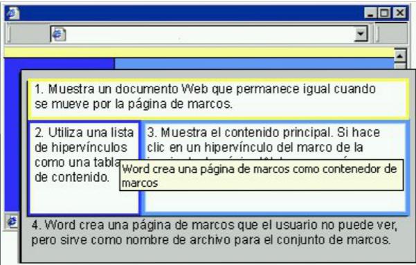 Sistemas operativos: Paginación