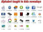 new age alphabet learning for kids