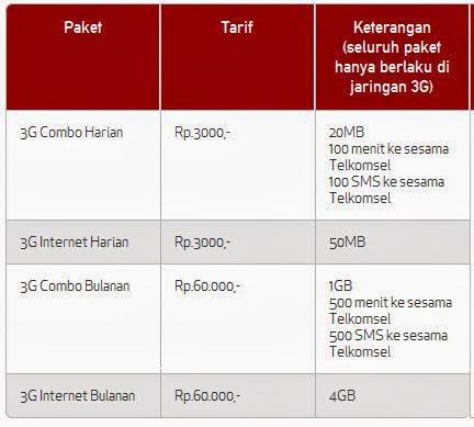 Internet 1 5 gb setahun dari perdana simpati active operatorkita