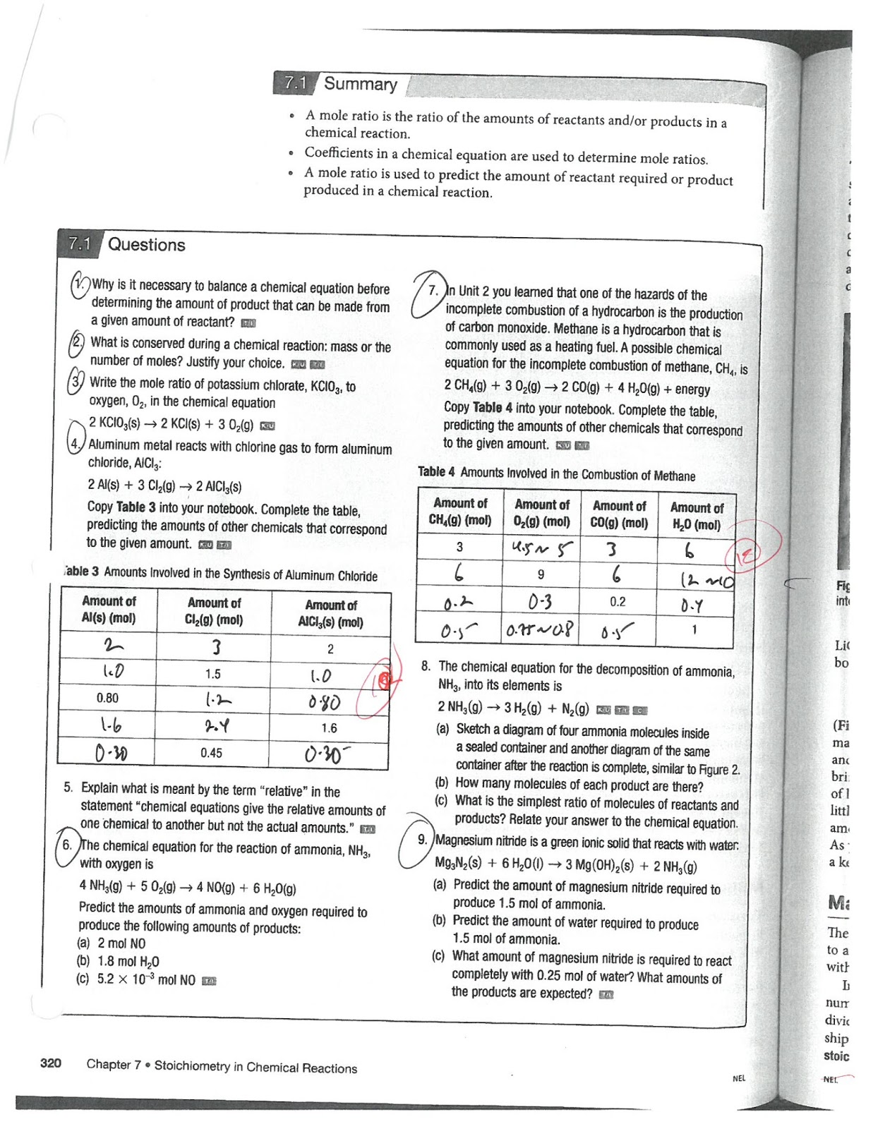determining the stoichiometry of chemical reactions answers 100 – Predicting Products of Chemical Reactions Worksheet Answers