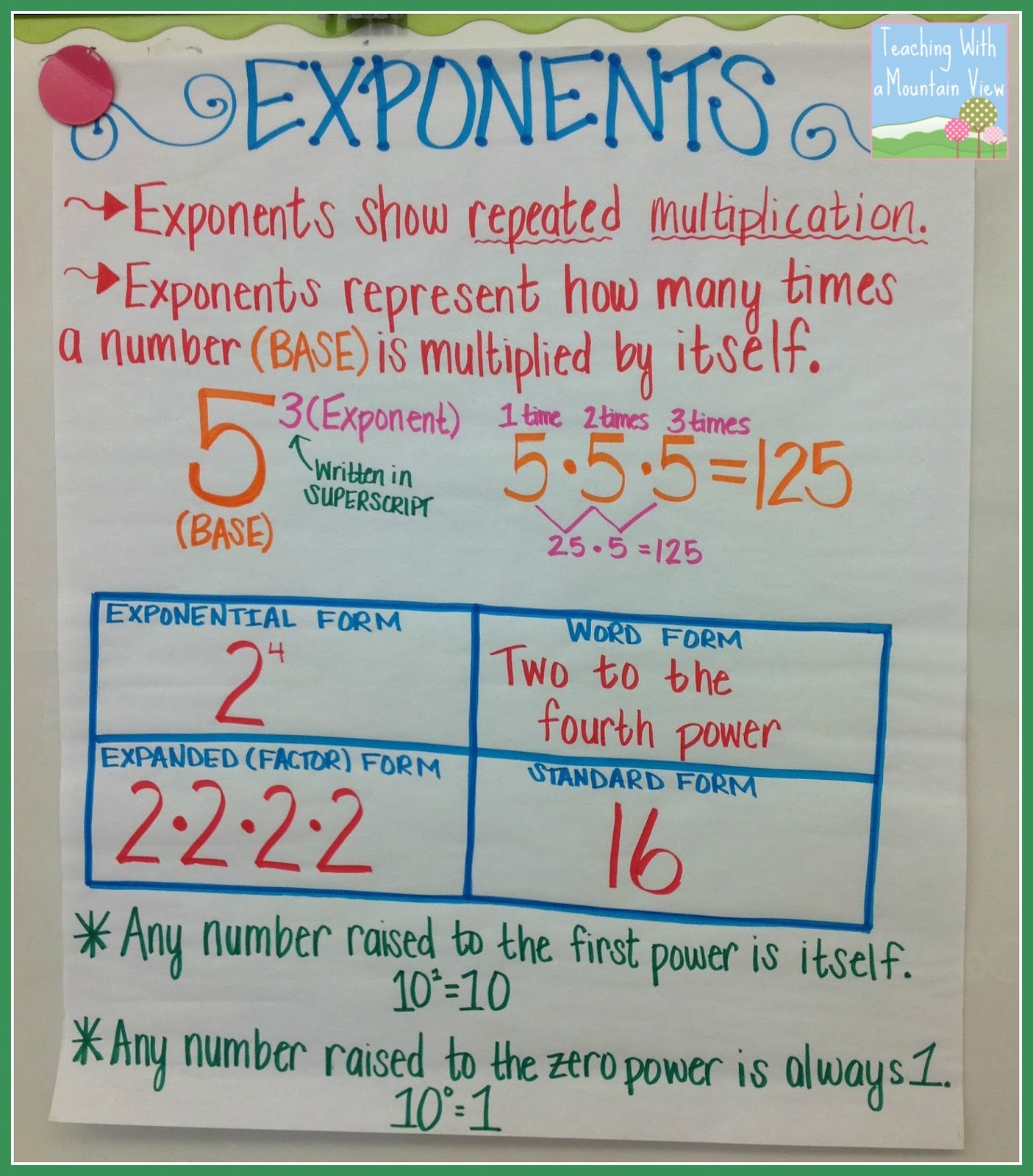 Teaching Exponents | Teaching With a Mountain View | Bloglovin\'