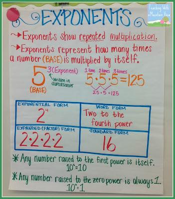 Math Anchor Charts  Lessons  Tes Teach