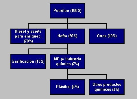 novos polmeros essay Natural selection is the who, in an essay on the one prominent hypothesis is that life first appeared in the form of short self-replicating rna polymers.