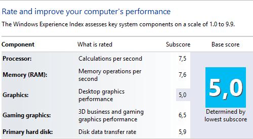оценка моноблока ASUS ET2300 в windows
