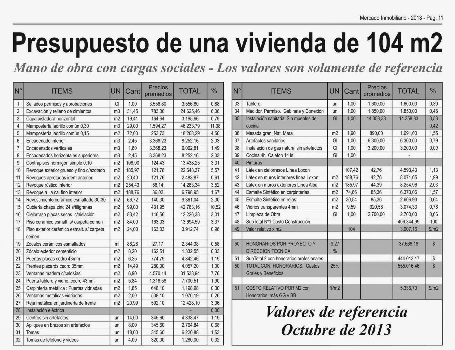 Presupuesto instalacion electrica vivienda unifamiliar simple unifamiliar with presupuesto - Presupuesto vivienda unifamiliar ...