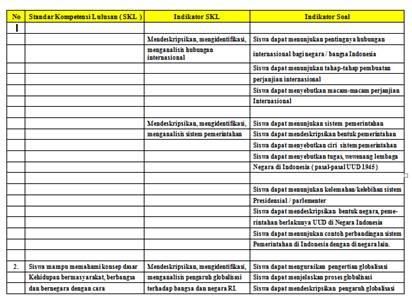 Kisi Kisi Soal Evaluasi Pendidikan Kisi Kisi Soal Pkn Try Out Ujian Sekolah 2012 2013 Hubungan