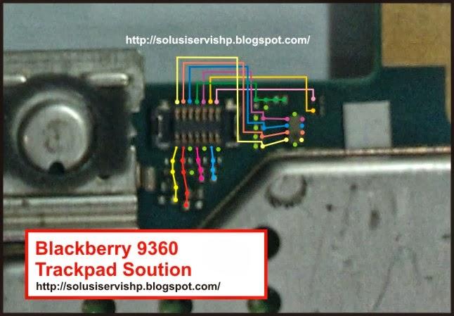 Blackberry 9360 Trackpad Solution