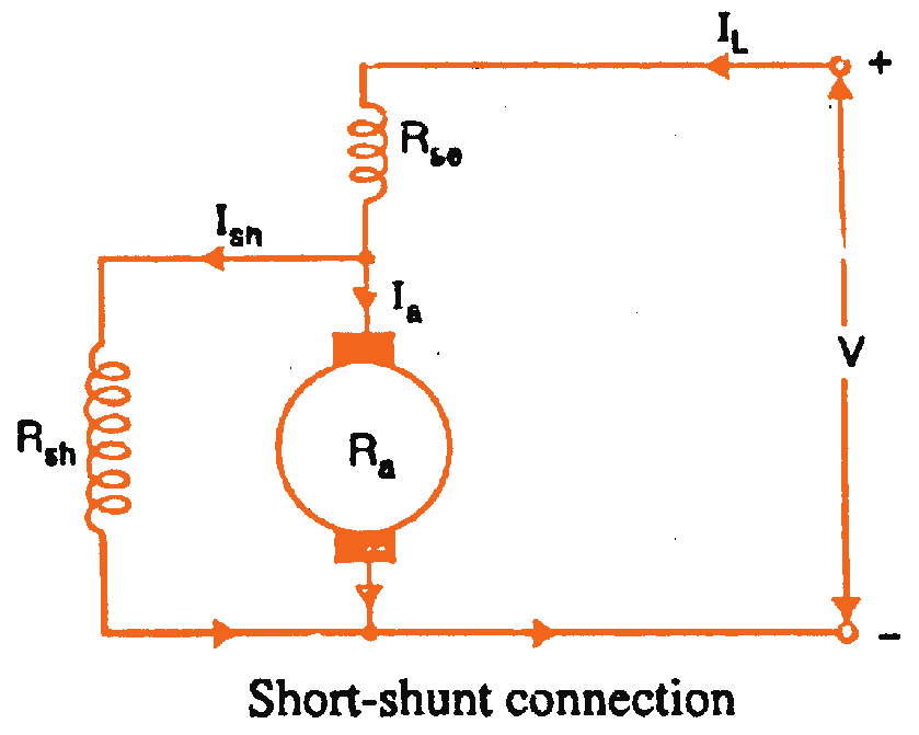 types of dc motors studyelectrical online electrical, wiring, wiring diagram dc shunt motor