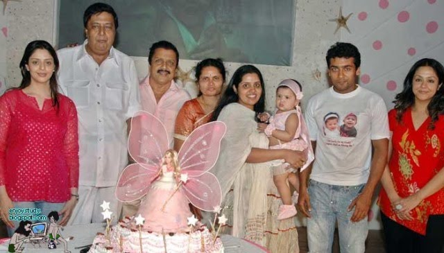 Actor Sivakumar Family Photos http://amaze-eyes.blogspot.com/2011/07/south-indian-cinema-actor-suryas-family.html