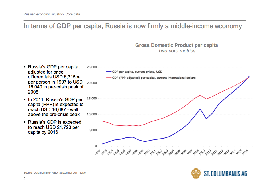 russian economy and the effects of wto accession essay Russia's accession to the world trade organization has made the  agriculture  is an important part of the russian economy russia is  631 objectives and  consequences of agricultural protectionism  summary report rome, isbn.