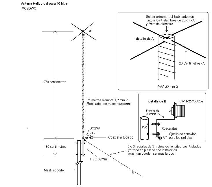 Antena+Elicoidal+Plano.bmp