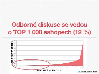 Diskuse se vedou o TOP 1 000 eshopech