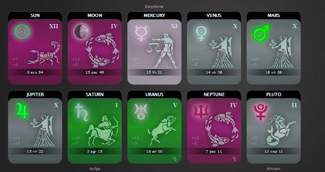 CANCER Fortune Horoscope October 25