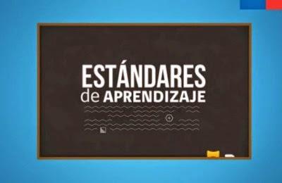 ESTANDARES DE APRENDIZAJE IMPRESCINDIBLES Colegio Santa Ana