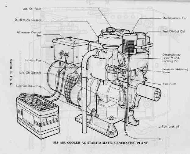 drawing of the lister sl1 generating set