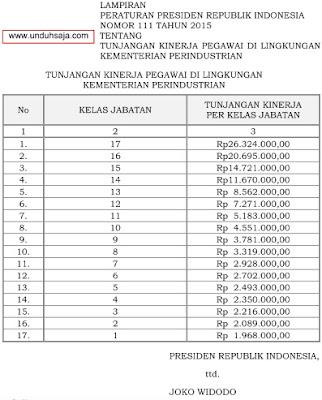 Tabel Tunjangan Kinerja Kementerian Perindustrian Tahun 2015