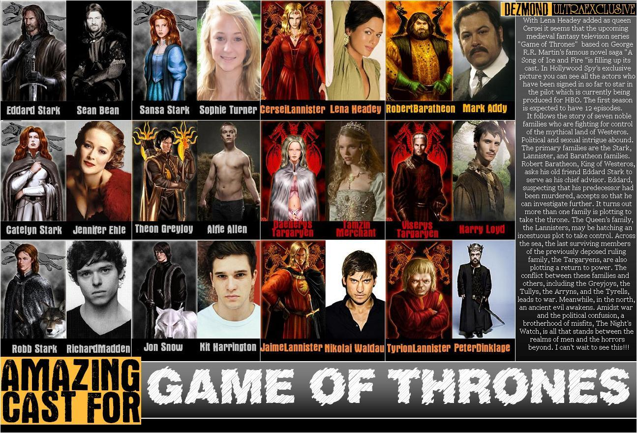 Game Of Thrones Wallpaper Game Of Thrones Cast Wallpaper Series 1