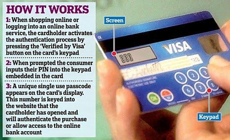 Visa CodeSure