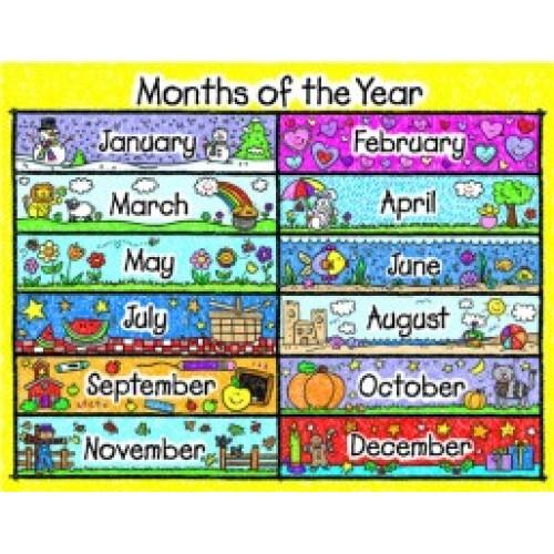Meses del año en ingles - Imagui