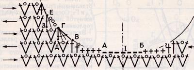 Вязание круглого выреза горловины. Схема вязания круглого выреза.